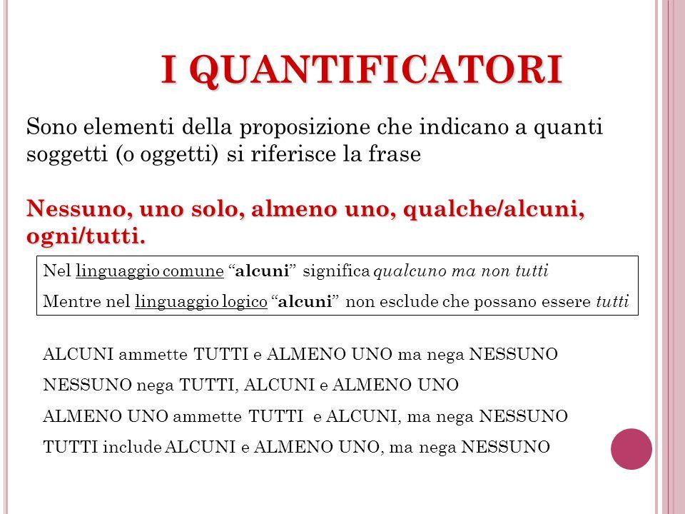 I QUANTIFICATORI Sono elementi della proposizione che indicano a quanti soggetti (o oggetti) si riferisce la frase Nessuno, uno solo, almeno uno, qual