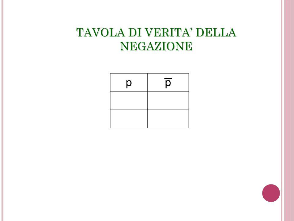 pp TAVOLA DI VERITA' DELLA NEGAZIONE
