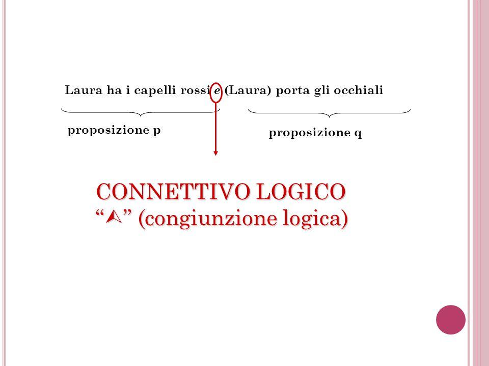 """Laura ha i capelli rossi e (Laura) porta gli occhiali proposizione p proposizione q CONNETTIVO LOGICO """"  """" (congiunzione logica)"""
