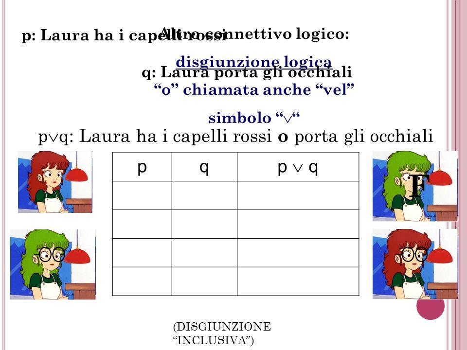 """Altro connettivo logico: disgiunzione logica """"o"""" chiamata anche """"vel"""" simbolo """"  """" p: Laura ha i capelli rossi q: Laura porta gli occhiali p  q: Lau"""