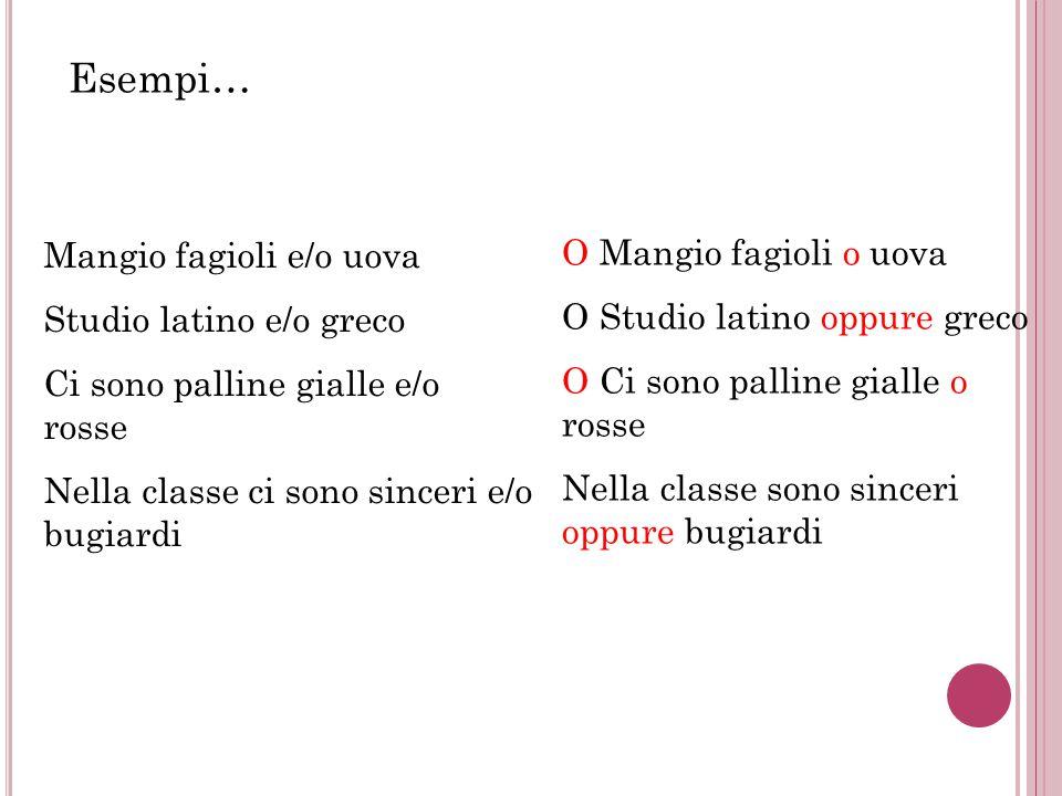 Esempi… Mangio fagioli e/o uova Studio latino e/o greco Ci sono palline gialle e/o rosse Nella classe ci sono sinceri e/o bugiardi O Mangio fagioli o