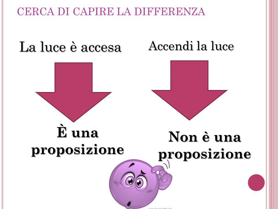 CERCA DI CAPIRE LA DIFFERENZA La luce è accesa Accendi la luce È una proposizione Non è una proposizione