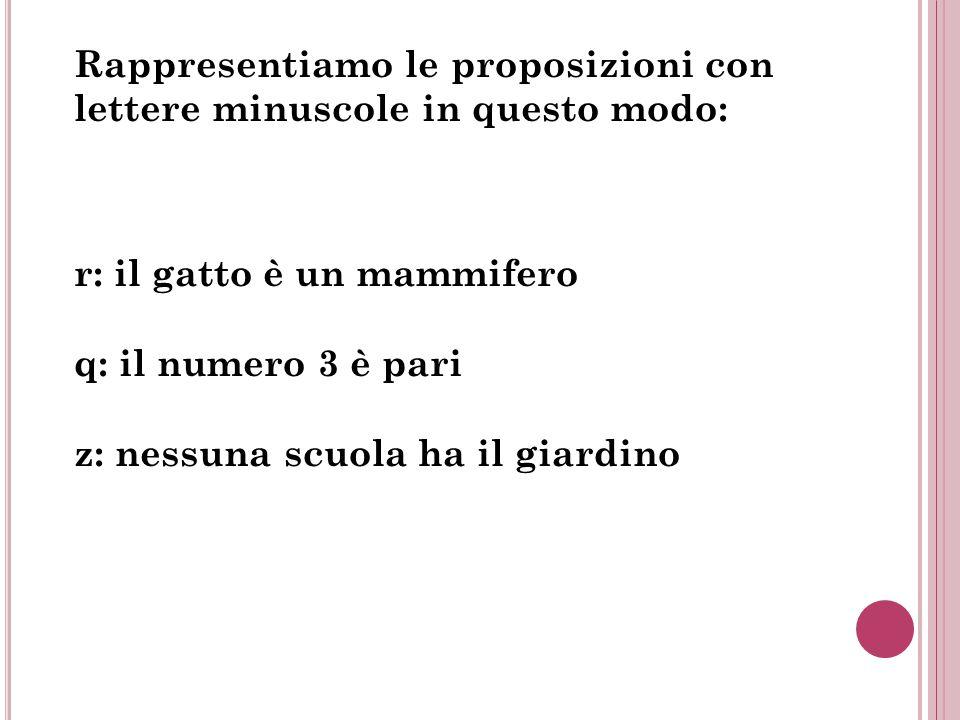 Rappresentiamo le proposizioni con lettere minuscole in questo modo: r: il gatto è un mammifero q: il numero 3 è pari z: nessuna scuola ha il giardino
