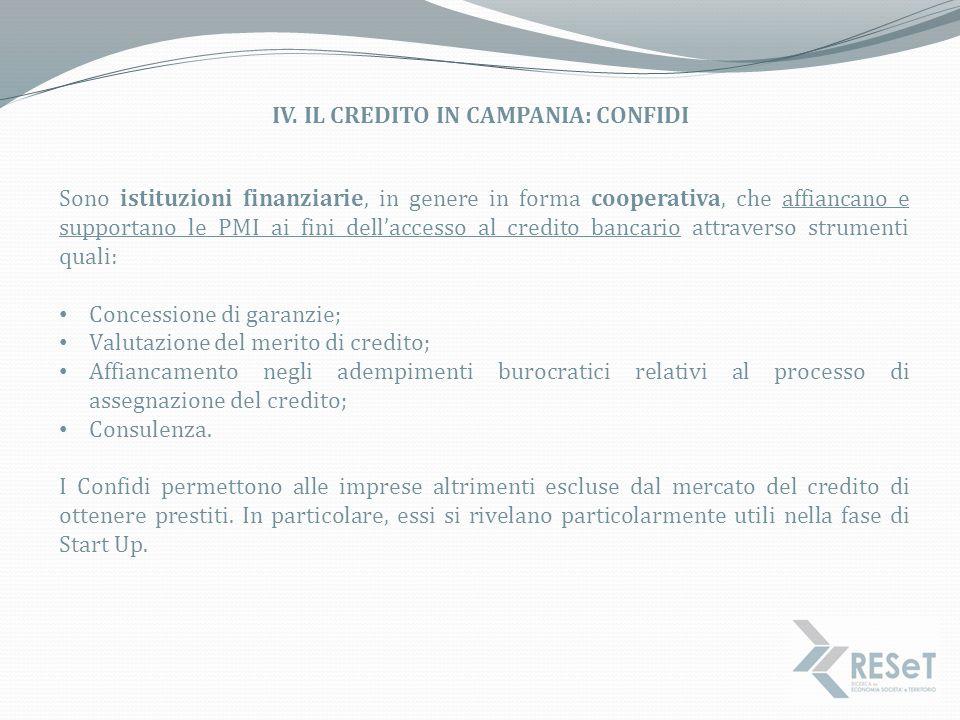 IV. IL CREDITO IN CAMPANIA: CONFIDI Sono istituzioni finanziarie, in genere in forma cooperativa, che affiancano e supportano le PMI ai fini dell'acce