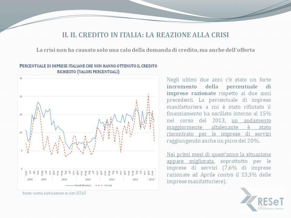 II. IL CREDITO IN ITALIA: LA REAZIONE ALLA CRISI Fonte: nostra elaborazione su dati ISTAT La crisi non ha causato solo una calo della domanda di credi