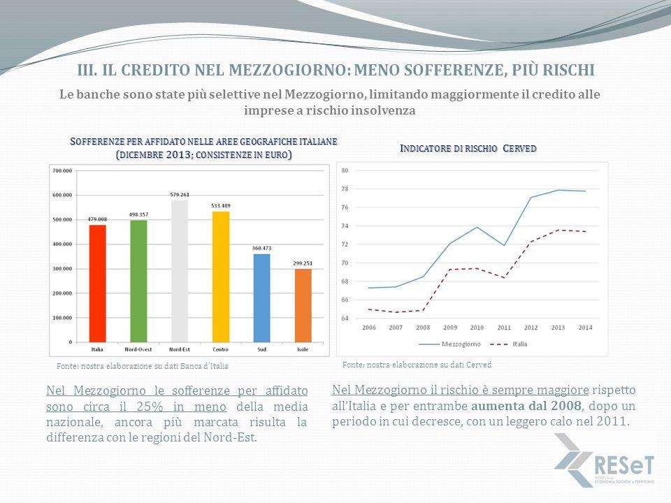 III. IL CREDITO NEL MEZZOGIORNO: MENO SOFFERENZE, PIÙ RISCHI Fonte: nostra elaborazione su dati Banca d'Italia S OFFERENZE PER AFFIDATO NELLE AREE GEO