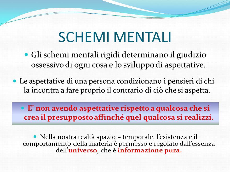 SCHEMI MENTALI Gli schemi mentali rigidi determinano il giudizio ossessivo di ogni cosa e lo sviluppo di aspettative. Le aspettative di una persona co