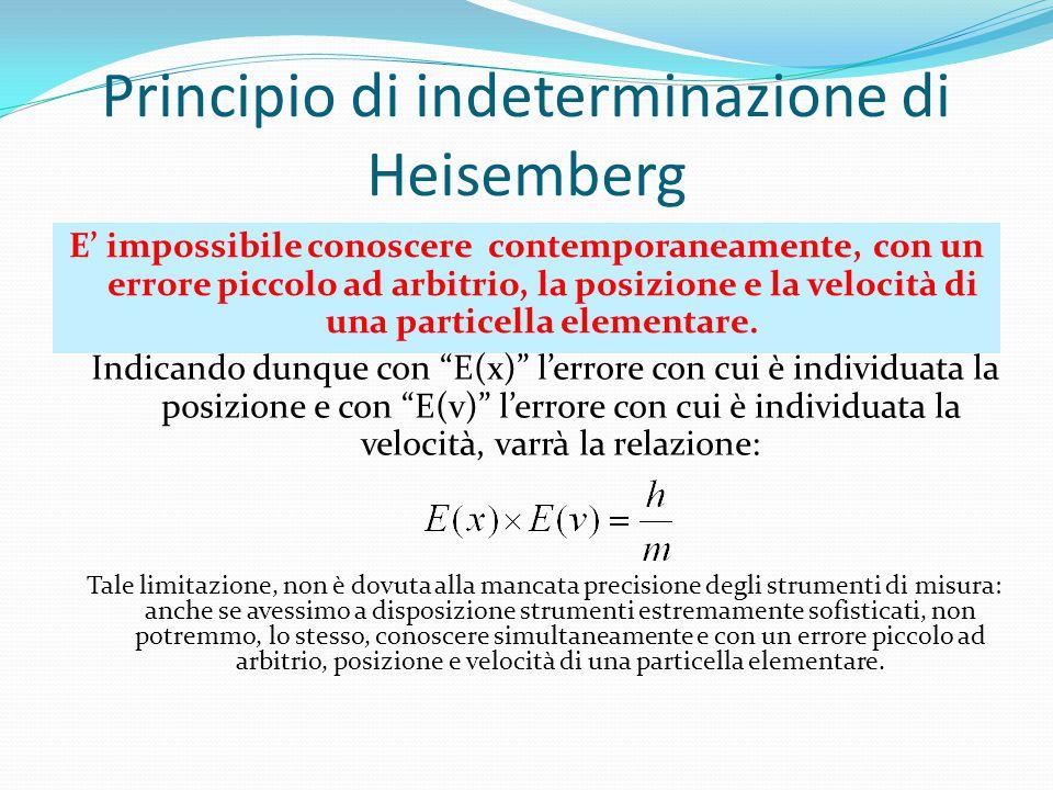 Principio di indeterminazione di Heisemberg E' impossibile conoscere contemporaneamente, con un errore piccolo ad arbitrio, la posizione e la velocità