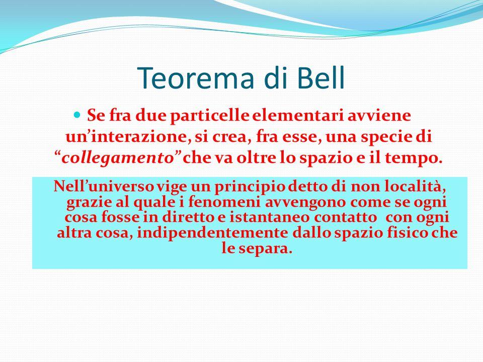 """Teorema di Bell Se fra due particelle elementari avviene un'interazione, si crea, fra esse, una specie di """"collegamento"""" che va oltre lo spazio e il t"""
