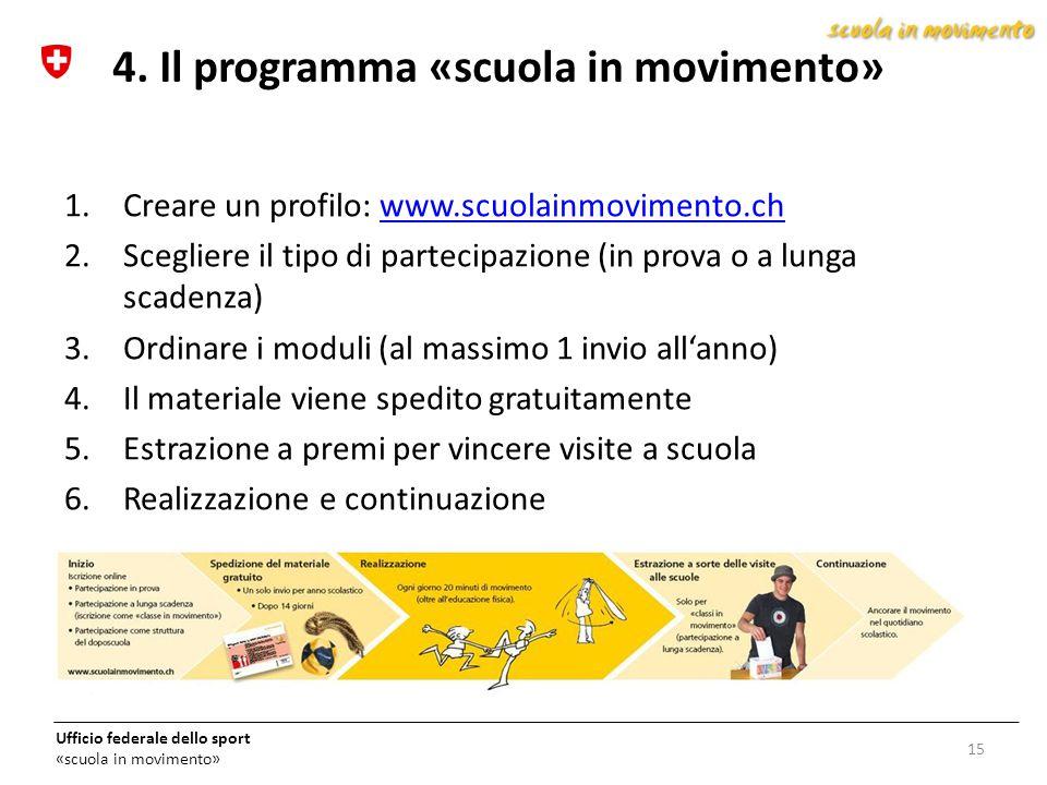Ufficio federale dello sport «scuola in movimento» 1.Creare un profilo: www.scuolainmovimento.chwww.scuolainmovimento.ch 2.Scegliere il tipo di partec