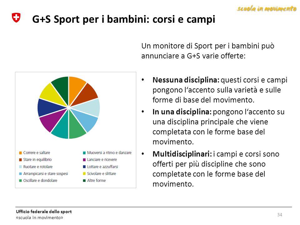 Ufficio federale dello sport «scuola in movimento» Un monitore di Sport per i bambini può annunciare a G+S varie offerte: Nessuna disciplina: questi c