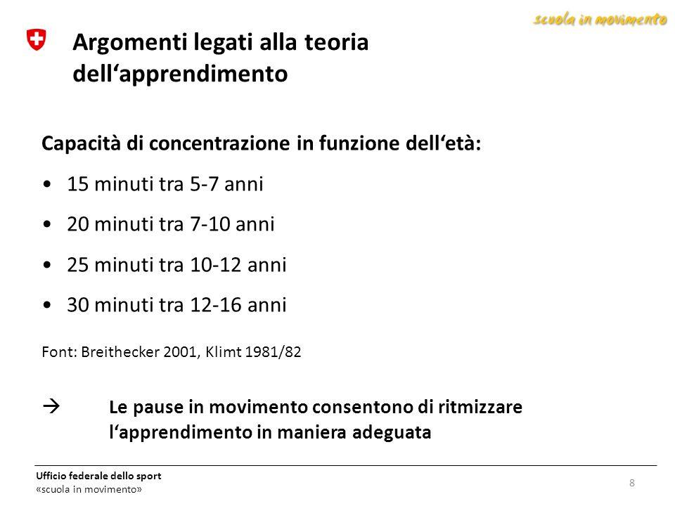 Ufficio federale dello sport «scuola in movimento» Capacità di concentrazione in funzione dell'età: 15 minuti tra 5-7 anni 20 minuti tra 7-10 anni 25