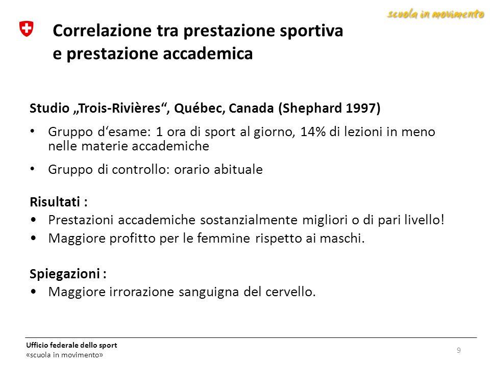 """Ufficio federale dello sport «scuola in movimento» Studio """"Trois-Rivières"""", Québec, Canada (Shephard 1997) Gruppo d'esame: 1 ora di sport al giorno, 1"""