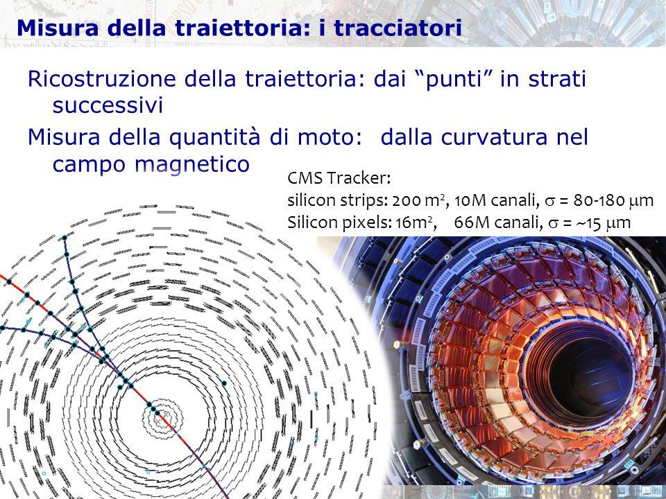 Misura della traiettoria: i tracciatori Ricostruzione della traiettoria: dai punti in strati successivi Misura della quantità di moto: dalla curvatura nel campo magnetico CMS Tracker: silicon strips: 200 m 2, 10M canali,  = 80-180  m Silicon pixels: 16m 2, 66M canali,  = ~15  m