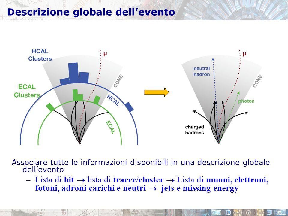 Descrizione globale dell'evento Associare tutte le informazioni disponibili in una descrizione globale dell'evento –Lista di hit  lista di tracce/cluster  Lista di muoni, elettroni, fotoni, adroni carichi e neutri  jets e missing energy