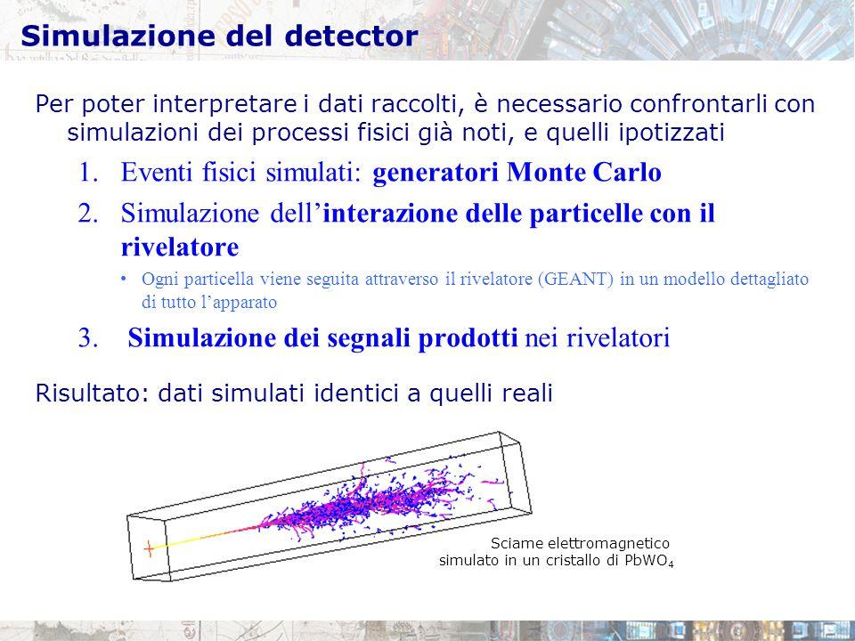 Simulazione del detector Per poter interpretare i dati raccolti, è necessario confrontarli con simulazioni dei processi fisici già noti, e quelli ipotizzati 1.Eventi fisici simulati: generatori Monte Carlo 2.Simulazione dell'interazione delle particelle con il rivelatore Ogni particella viene seguita attraverso il rivelatore (GEANT) in un modello dettagliato di tutto l'apparato 3.