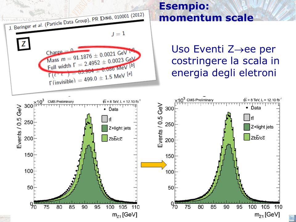 Esempio: momentum scale Uso Eventi Zee per costringere la scala in energia degli eletroni