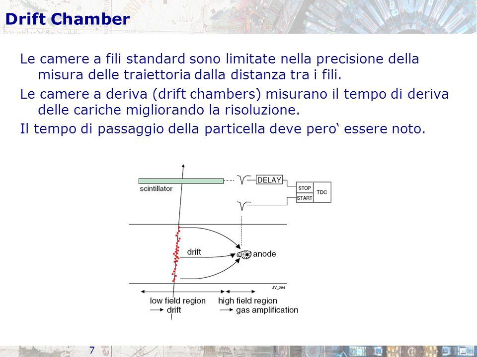 Drift Chamber Le camere a fili standard sono limitate nella precisione della misura delle traiettoria dalla distanza tra i fili.