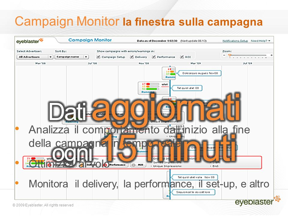© 2009 Eyeblaster. All rights reserved Campaign Monitor la finestra sulla campagna Analizza il comportamento dall'inizio alla fine della campagna in t