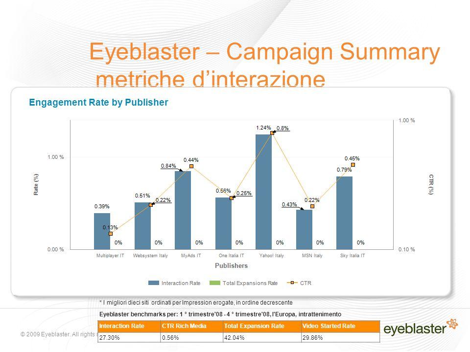 © 2009 Eyeblaster. All rights reserved Eyeblaster – Campaign Summary metriche d'interazione * I migliori dieci siti ordinati per Impression erogate, i