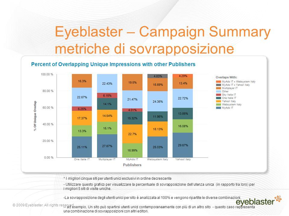 © 2009 Eyeblaster. All rights reserved Eyeblaster – Campaign Summary metriche di sovrapposizione reach tra i siti * I migliori cinque siti per utenti