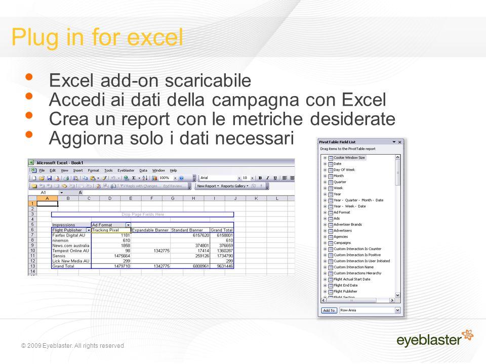 © 2009 Eyeblaster. All rights reserved Excel add-on scaricabile Accedi ai dati della campagna con Excel Crea un report con le metriche desiderate Aggi