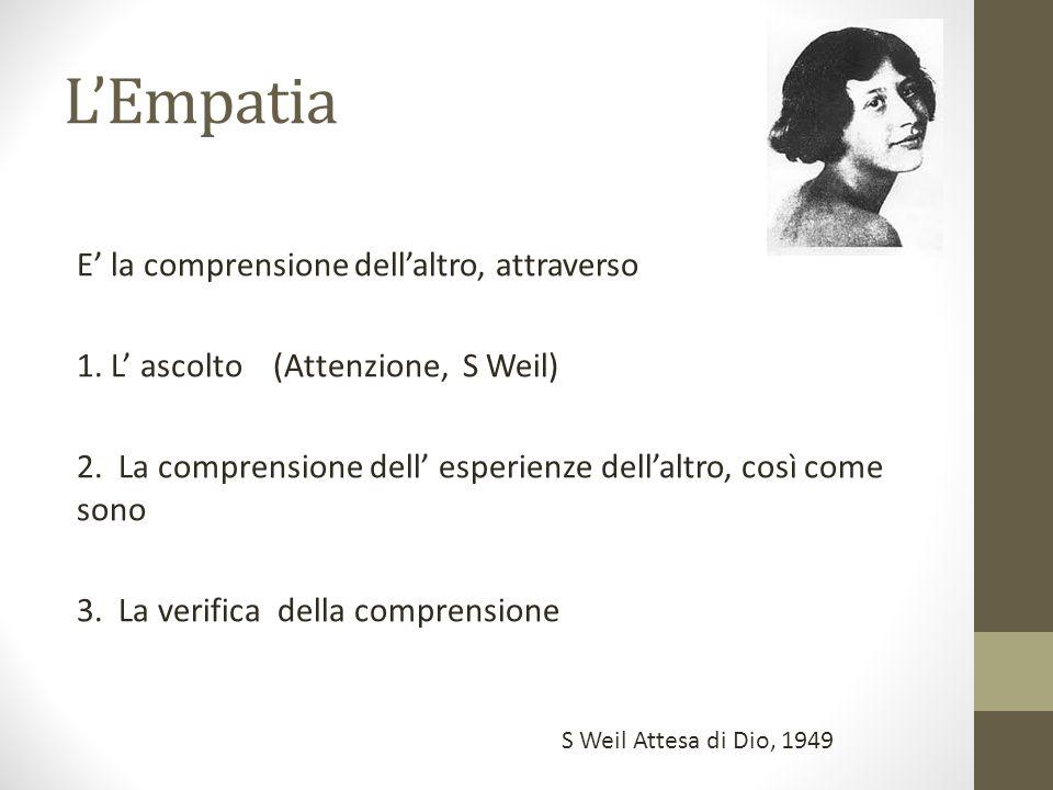 L'Empatia E' la comprensione dell'altro, attraverso 1. L' ascolto (Attenzione, S Weil) 2. La comprensione dell' esperienze dell'altro, così come sono