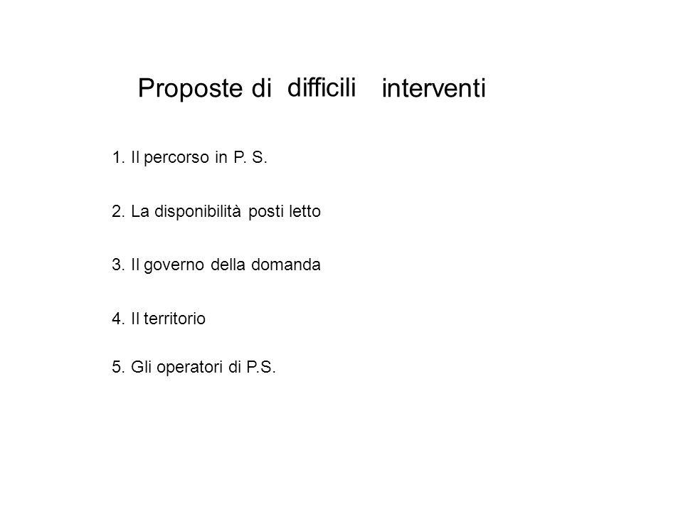 Proposte di possibili interventi 1. Il percorso in P.