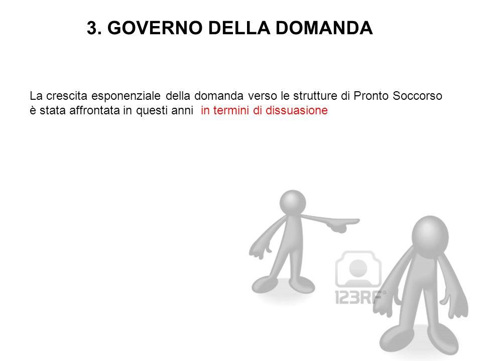 La crescita esponenziale della domanda verso le strutture di Pronto Soccorso è stata affrontata in questi anni in termini di dissuasione 3.