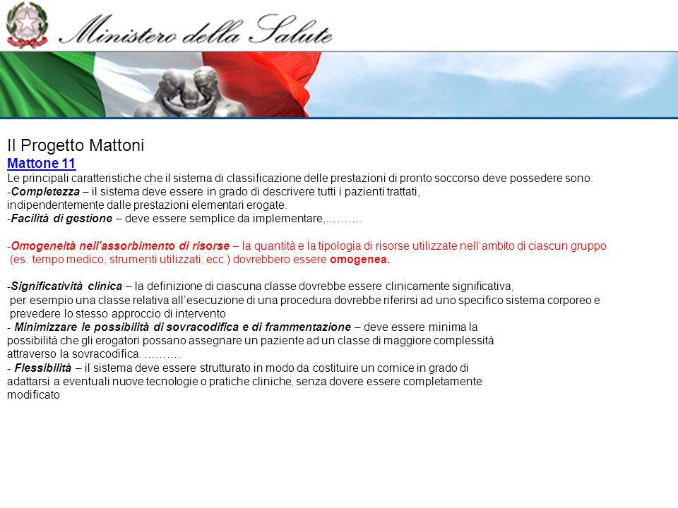 Il Progetto Mattoni Mattone 11 Mattone 11 Le principali caratteristiche che il sistema di classificazione delle prestazioni di pronto soccorso deve po