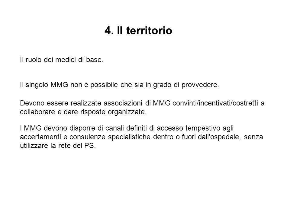 Il ruolo dei medici di base. 4. Il territorio I MMG devono disporre di canali definiti di accesso tempestivo agli accertamenti e consulenze specialist