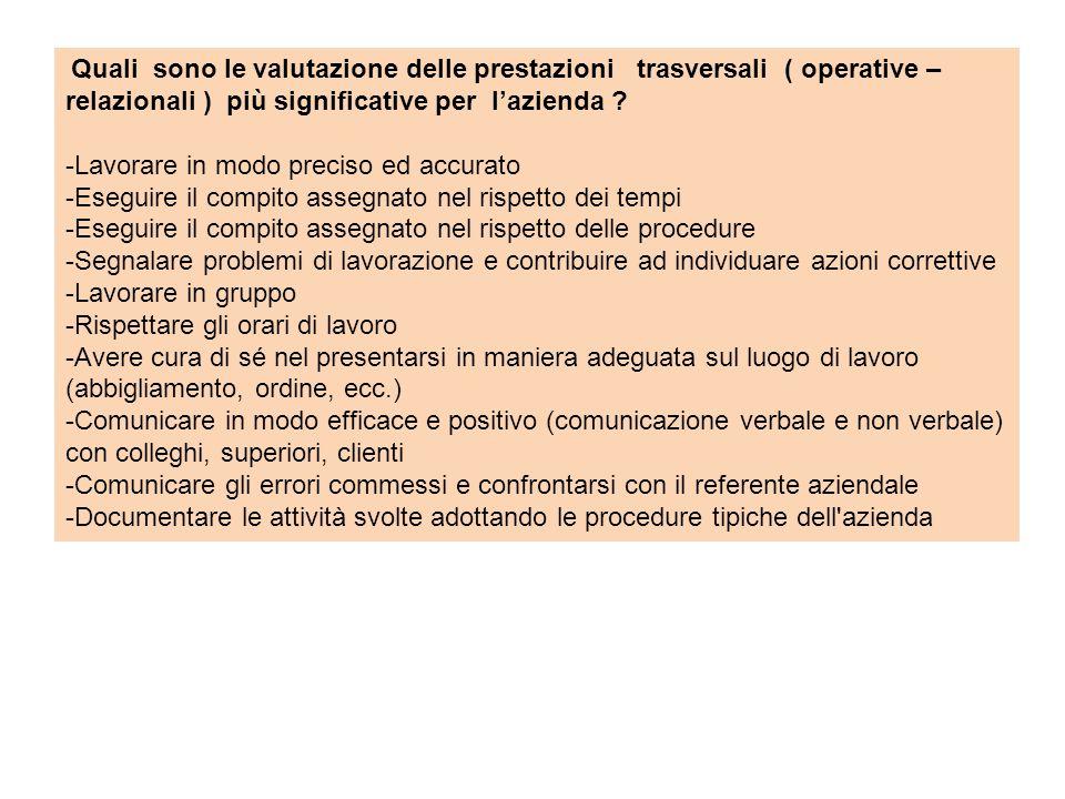 Quali sono le valutazione delle prestazioni trasversali ( operative – relazionali ) più significative per l'azienda ? -Lavorare in modo preciso ed acc