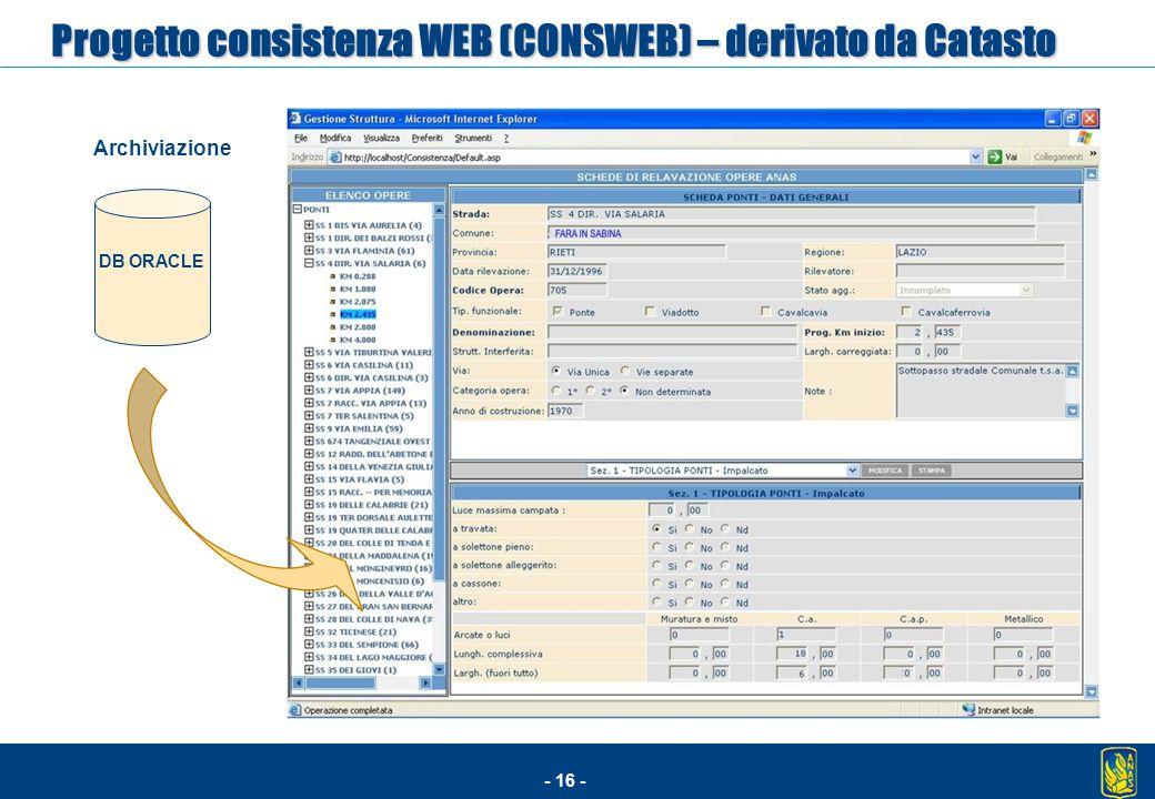 - 16 - Progetto consistenza WEB (CONSWEB) – derivato da Catasto DB ORACLE Archiviazione Interfaccia utente per agevolare la consultazione banca dati