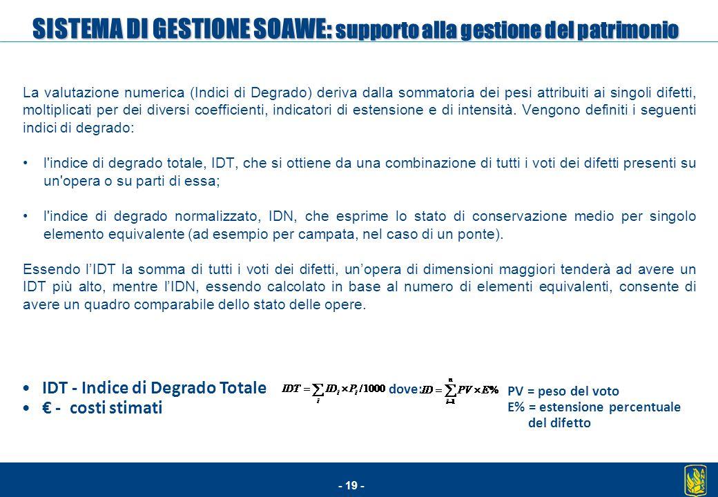 - 19 - SISTEMA DI GESTIONE SOAWE: supporto alla gestione del patrimonio La valutazione numerica (Indici di Degrado) deriva dalla sommatoria dei pesi a