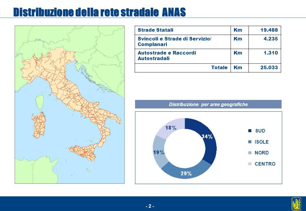 - 2 - Distribuzione della rete stradale ANAS Strade StataliKm19.488 Svincoli e Strade di Servizio/ Complanari Km4.235 Autostrade e Raccordi Autostrada