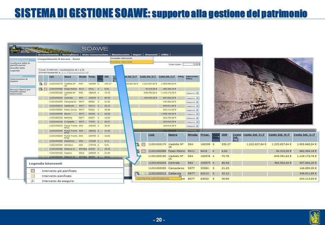 - 20 - SISTEMA DI GESTIONE SOAWE: supporto alla gestione del patrimonio