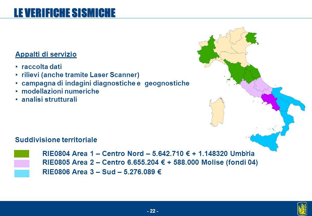 - 22 - Appalti di servizio raccolta dati rilievi (anche tramite Laser Scanner) campagna di indagini diagnostiche e geognostiche modellazioni numeriche
