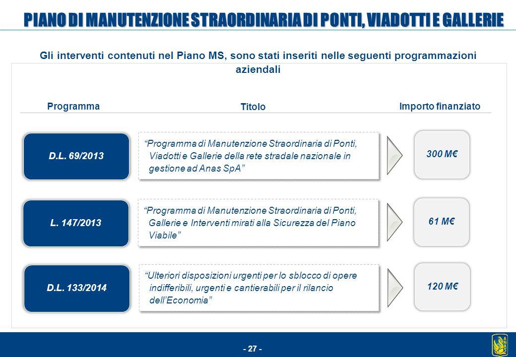 """- 27 - D.L. 69/2013 """"Programma di Manutenzione Straordinaria di Ponti, Viadotti e Gallerie della rete stradale nazionale in gestione ad Anas SpA"""" Impo"""