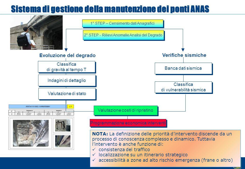 - 8 - Sistema di gestione della manutenzione dei ponti ANAS Programmazione economica interventi Verifiche sismiche Evoluzione del degrado Classifica d