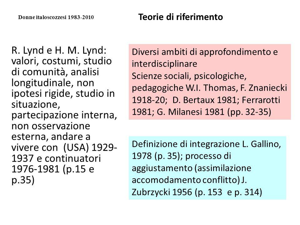 Donne italoscozzesi 1983-2010 R. Lynd e H. M. Lynd: valori, costumi, studio di comunità, analisi longitudinale, non ipotesi rigide, studio in situazio