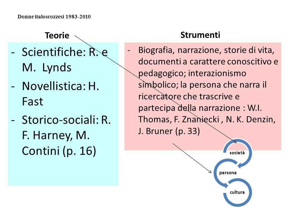 Donne italoscozzesi 1983-2010 -Scientifiche: R. e M. Lynds -Novellistica: H. Fast -Storico-sociali: R. F. Harney, M. Contini (p. 16) Teorie -Biografia