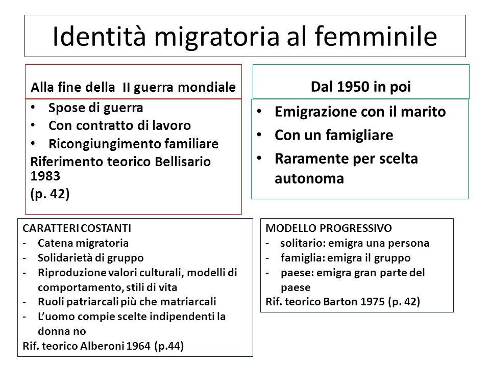 Identità migratoria al femminile Alla fine della II guerra mondiale Spose di guerra Con contratto di lavoro Ricongiungimento familiare Riferimento teo