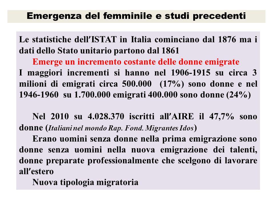 Emergenza del femminile e studi precedenti Le statistiche dell ' ISTAT in Italia cominciano dal 1876 ma i dati dello Stato unitario partono dal 1861 E