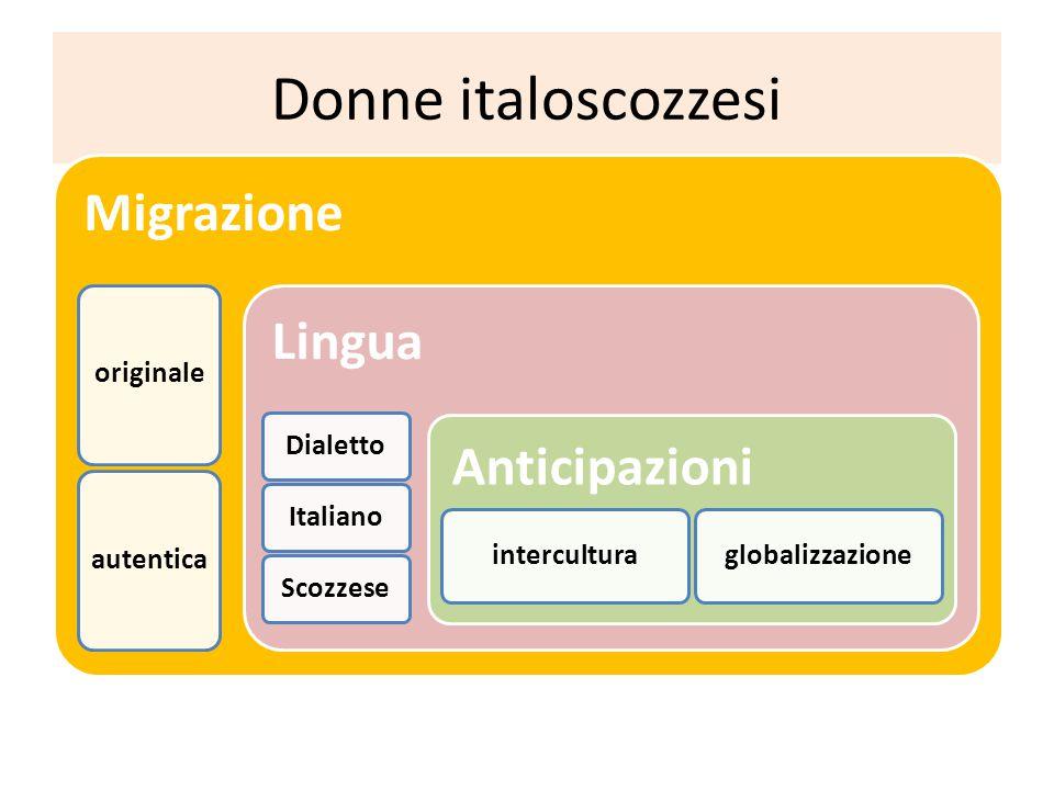 Donne italoscozzesi Migrazione originaleautentica Lingua DialettoItalianoScozzese Anticipazioni interculturaglobalizzazione