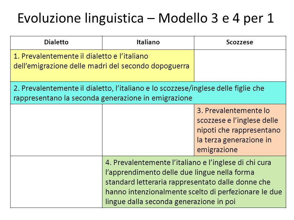 Evoluzione linguistica – Modello 3 e 4 per 1 DialettoItalianoScozzese 1. Prevalentemente il dialetto e l'italiano dell'emigrazione delle madri del sec