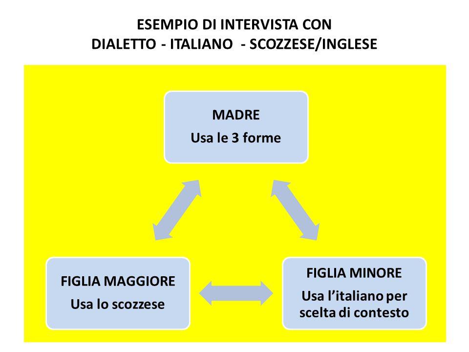 ESEMPIO DI INTERVISTA CON DIALETTO - ITALIANO - SCOZZESE/INGLESE MADRE Usa le 3 forme FIGLIA MINORE Usa l'italiano per scelta di contesto FIGLIA MAGGI