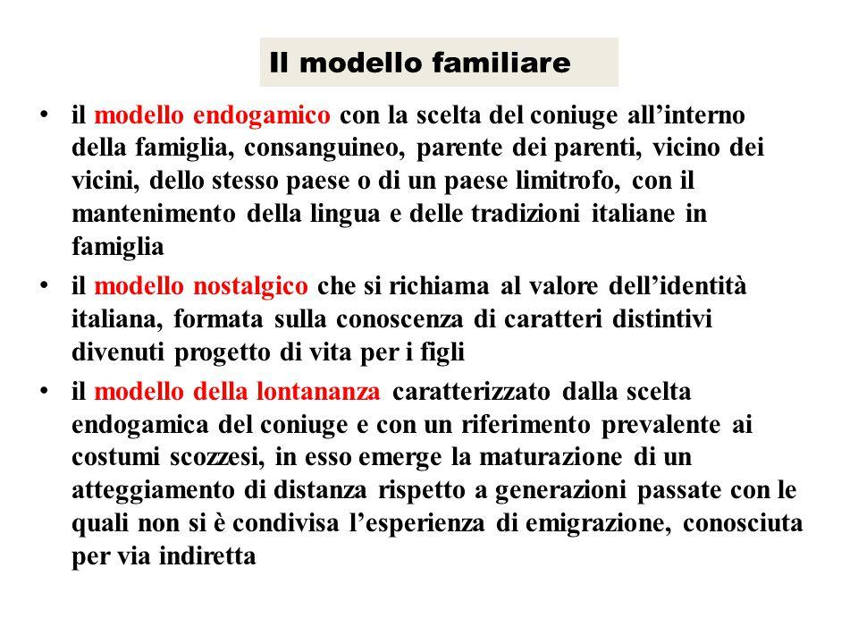il modello endogamico con la scelta del coniuge all'interno della famiglia, consanguineo, parente dei parenti, vicino dei vicini, dello stesso paese o