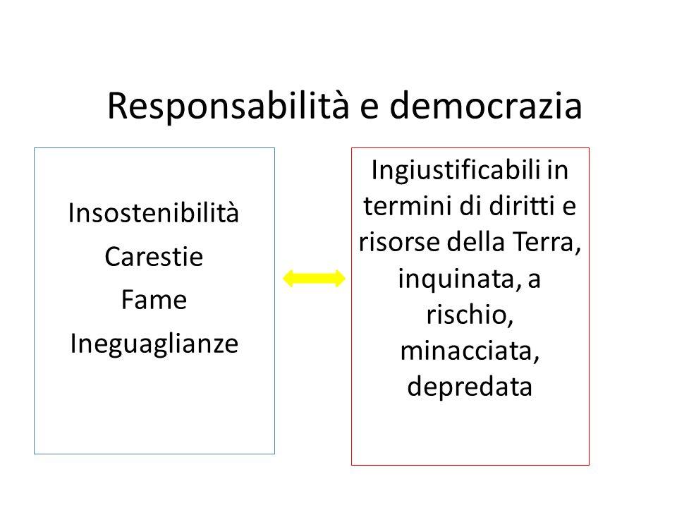 Responsabilità e democrazia Insostenibilità Carestie Fame Ineguaglianze Ingiustificabili in termini di diritti e risorse della Terra, inquinata, a ris