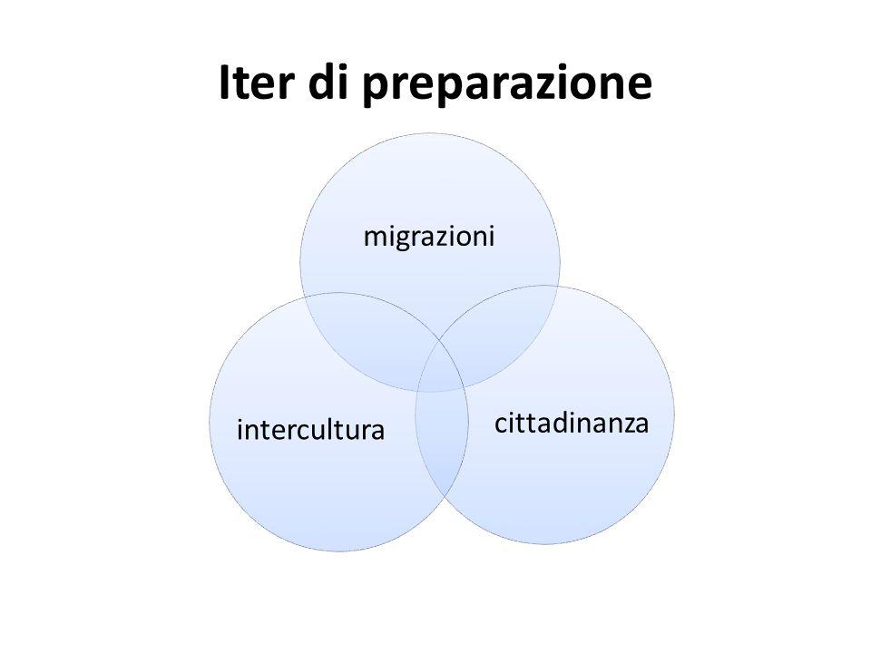 Iter di preparazione migrazioni cittadinanzaintercultura