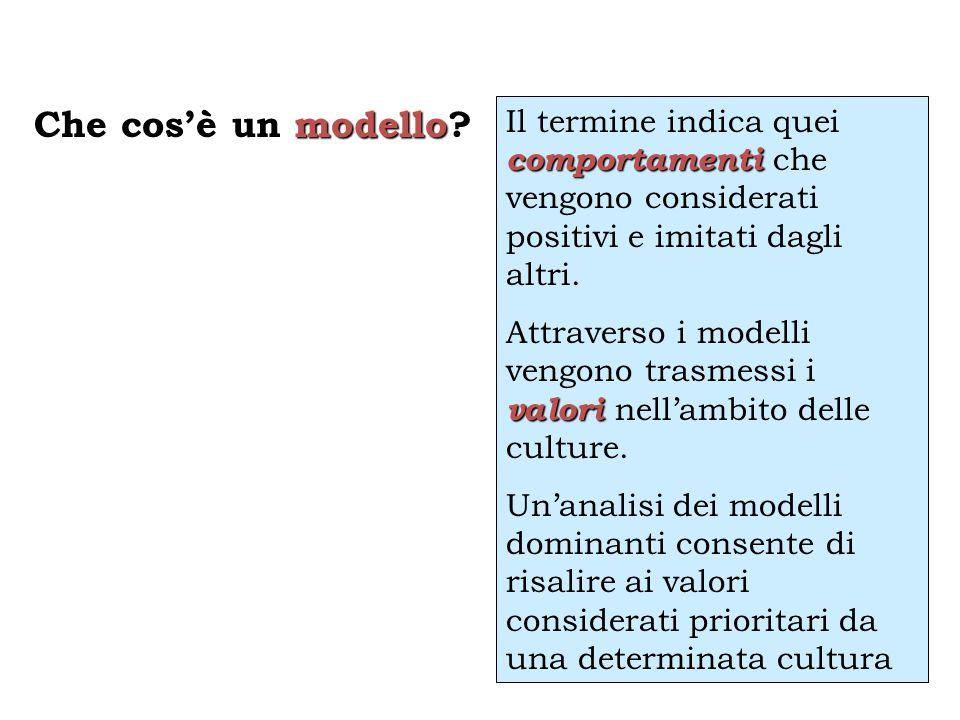 modello Che cos'è un modello.